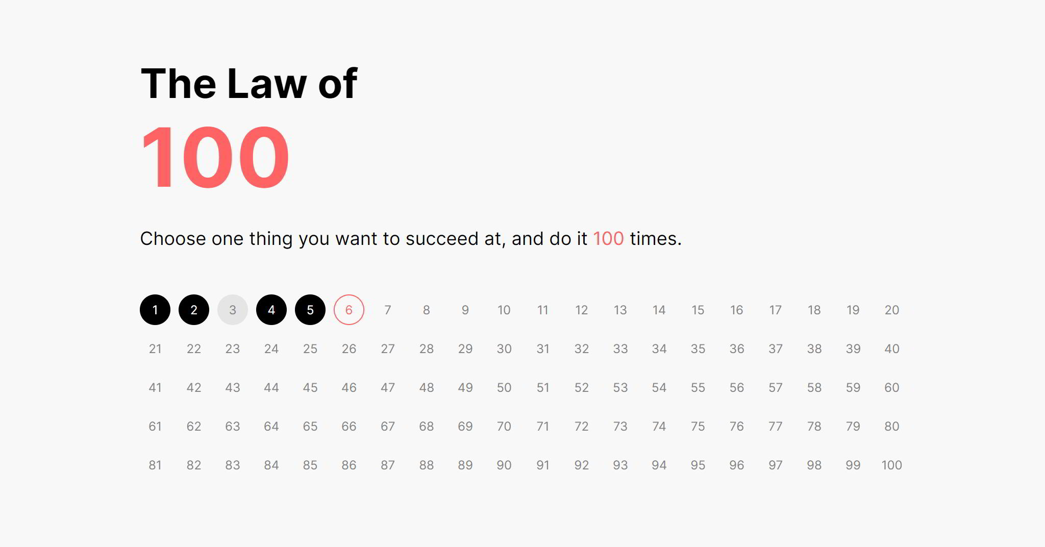 Law of 100