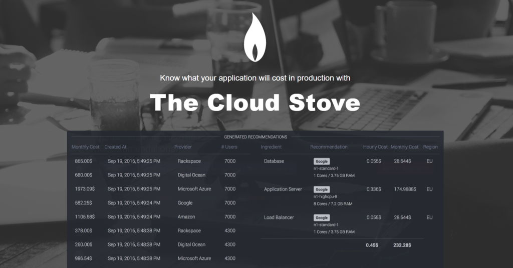 Cloud Stove