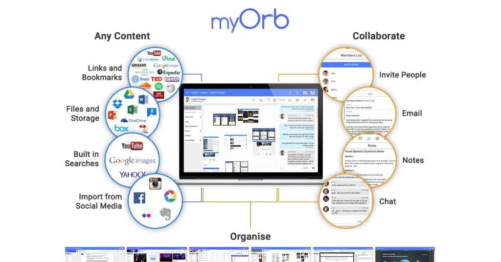 myOrb Ltd